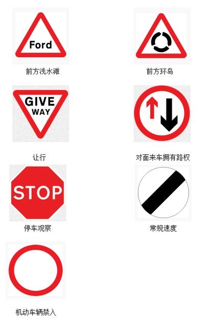 """对以上某些交通标志的详细解释,可参考""""英国-驾驶规则""""部分-2017图片"""